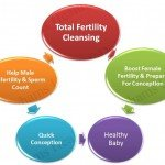 Dollyhams fertility cleansing benefits